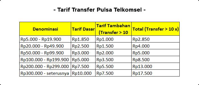 Tarif transfer pulsa Telkomsel