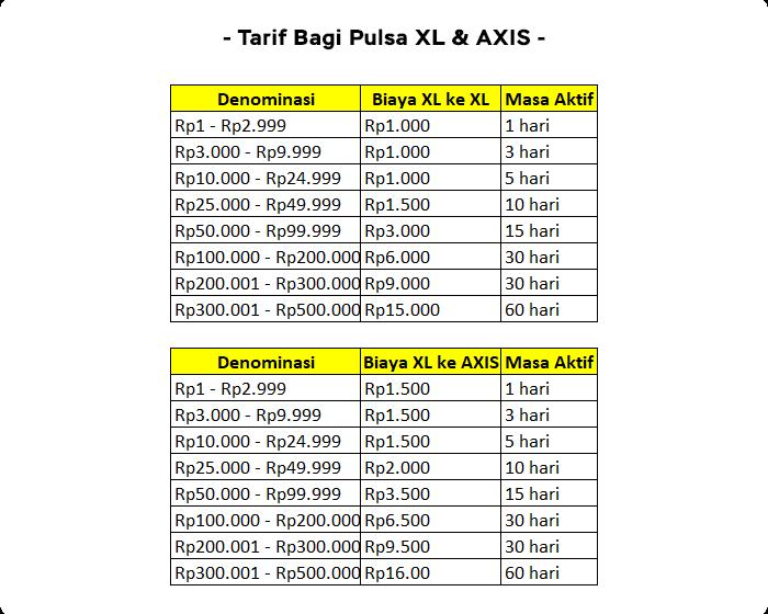 Tarif transfer pulsa XL AXIS